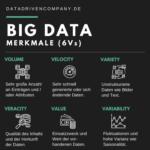 """""""Big Data"""" einfach erklärt"""