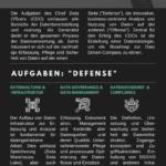 Chief Data Officer (CDO): Definition, Aufgaben und Relevanz