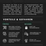 Internet of things (IoT): Definition, Technologien und Beispiele