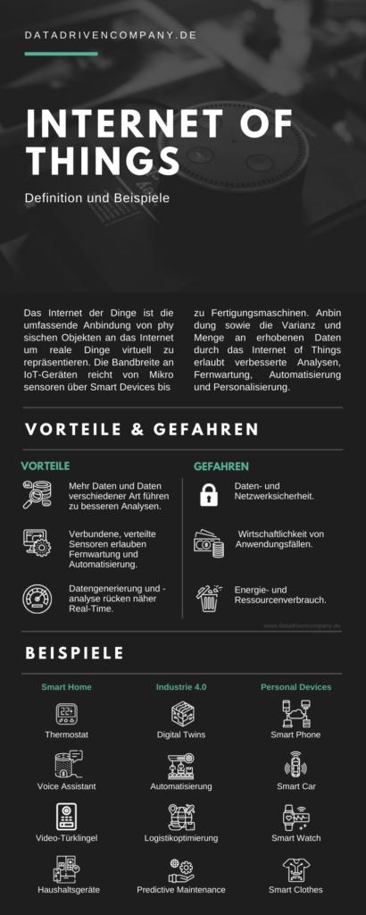 Internet of Things (IoT): Definition, Vorteile, Gefahren und Beispiele