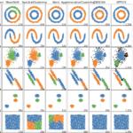 Was ist Clustering? Definition, Methoden und Beispiele